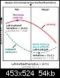 Klicken Sie auf die Grafik für eine größere Ansicht  Name:Lambdaschnitt.png Hits:13 Größe:53,6 KB ID:287730